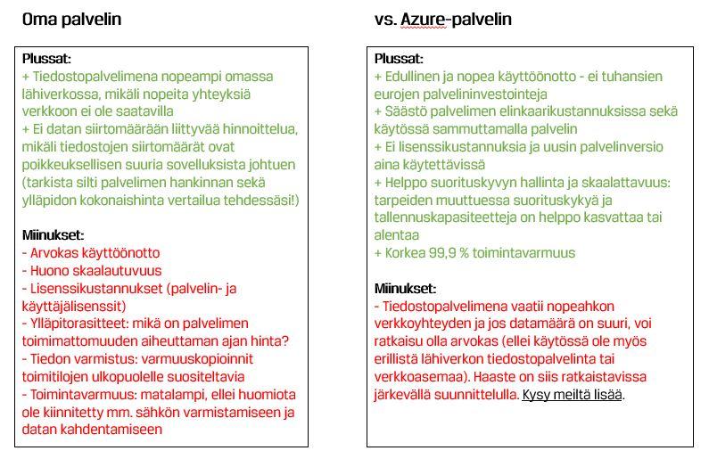 Oma palvelin vs. Azure-palvelin